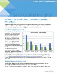 How Fast Should My SaaS Company Be Growing