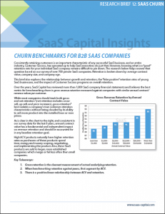 Churn Benchmarks for B2B SaaS Companies