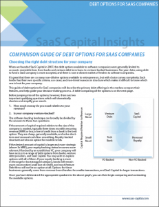 Comparison_Guide_of_Debt_Options_for_SaaS_Companies.