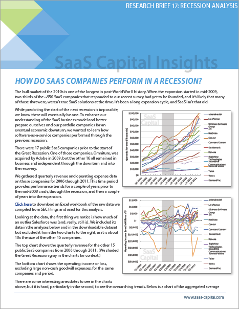 How Do SaaS Companies Perform in a Recession