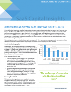 Benchmarking Private SaaS Company Growth Rates