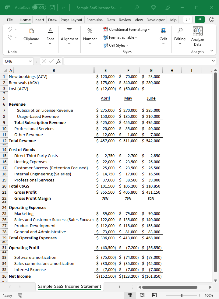 SaaS Income Statement Template